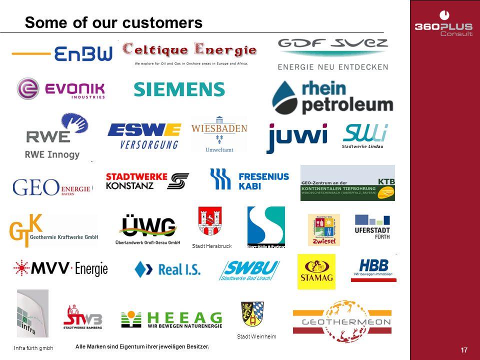 17 Some of our customers Stadt Hersbruck Infra fürth gmbh Stadt Weinheim Alle Marken sind Eigentum ihrer jeweiligen Besitzer.