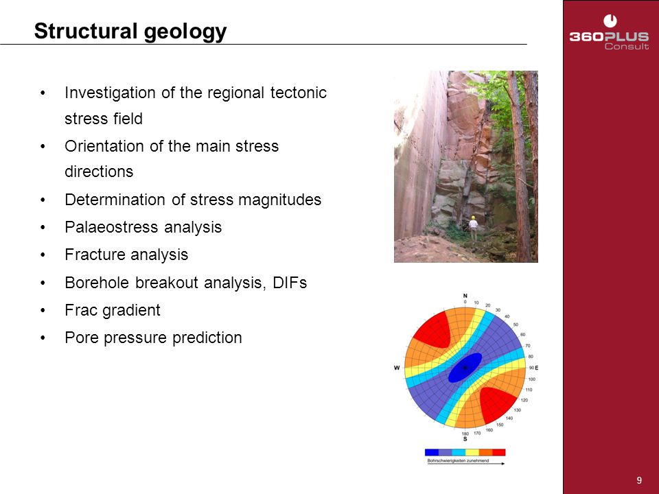Structural geology Investigation of the regional tectonic stress field Orientation of the main stress directions Determination of stress magnitudes Pa