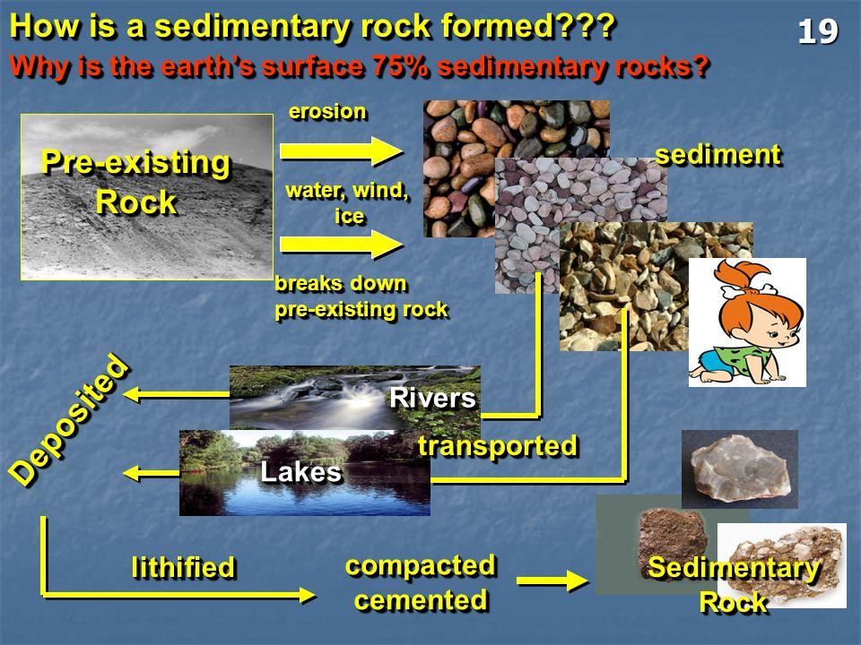 How is a sedimentary rock formed??? Pre-existingRockPre-existingRock erosionerosion water, wind, ice ice breaks down pre-existing rock breaks down pre