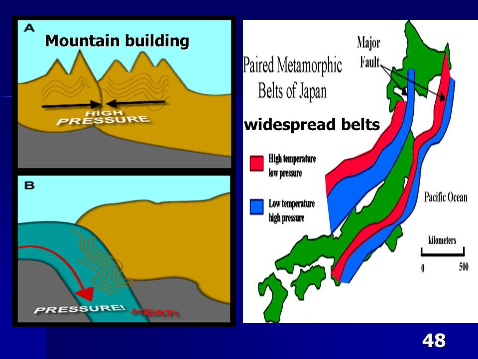 Mountain building widespread belts 48
