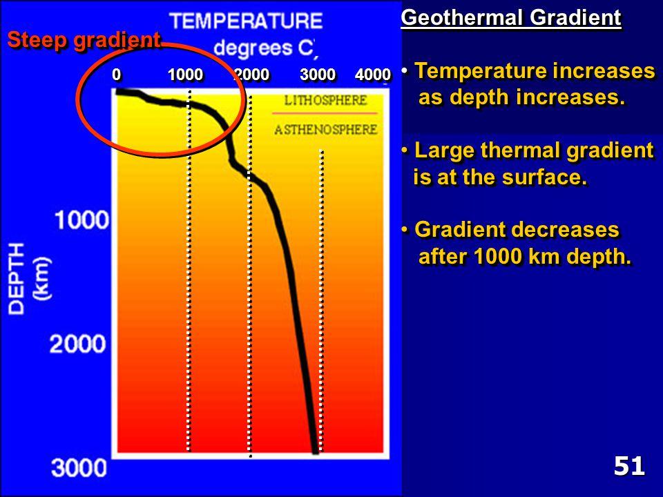 Geothermal Gradient Temperature increases Temperature increases as depth increases. as depth increases. Large thermal gradient Large thermal gradient