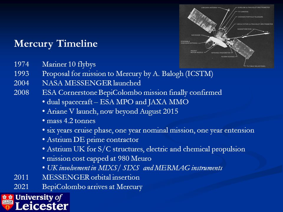 Mercury Timeline 1974Mariner 10 flybys 1993Proposal for mission to Mercury by A.