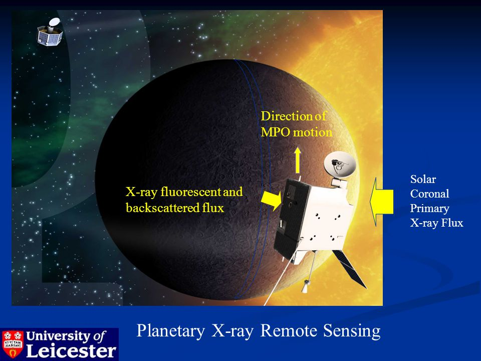 Solar Coronal Primary X-ray Flux X-ray fluorescent and backscattered flux Direction of MPO motion Planetary X-ray Remote Sensing