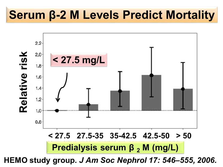 < 27.5 mg/L Predialysis serum β 2 M (mg/L) HEMO study group.