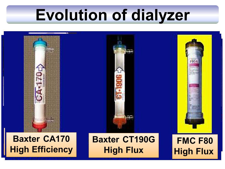 Definitions EfficiencyKoA (ml/min) High< 500 Moderate500 – 700 Low> 700 KoA; Mass transfer area coefficient (maximum theoretical Cl at infinite BFR, DFR)