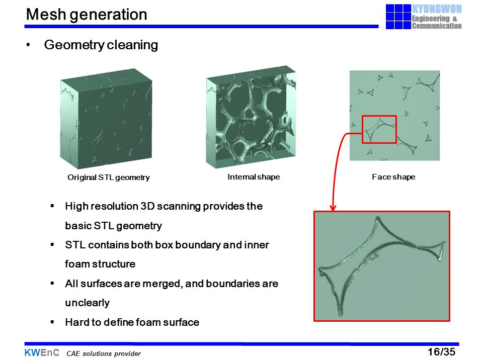 KWEnC CAE solutions provider 16/35 Mesh generation Geometry cleaning  High resolution 3D scanning provides the basic STL geometry  STL contains both