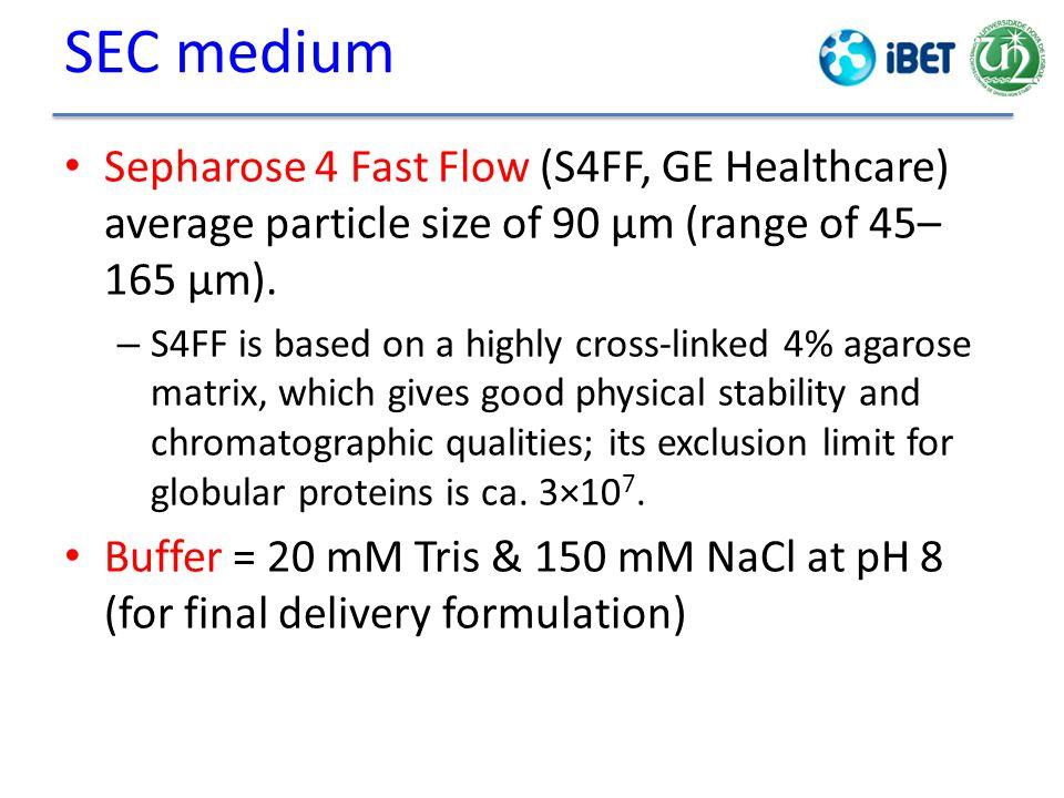 SEC medium Sepharose 4 Fast Flow (S4FF, GE Healthcare) average particle size of 90 μm (range of 45– 165 μm). – S4FF is based on a highly cross-linked