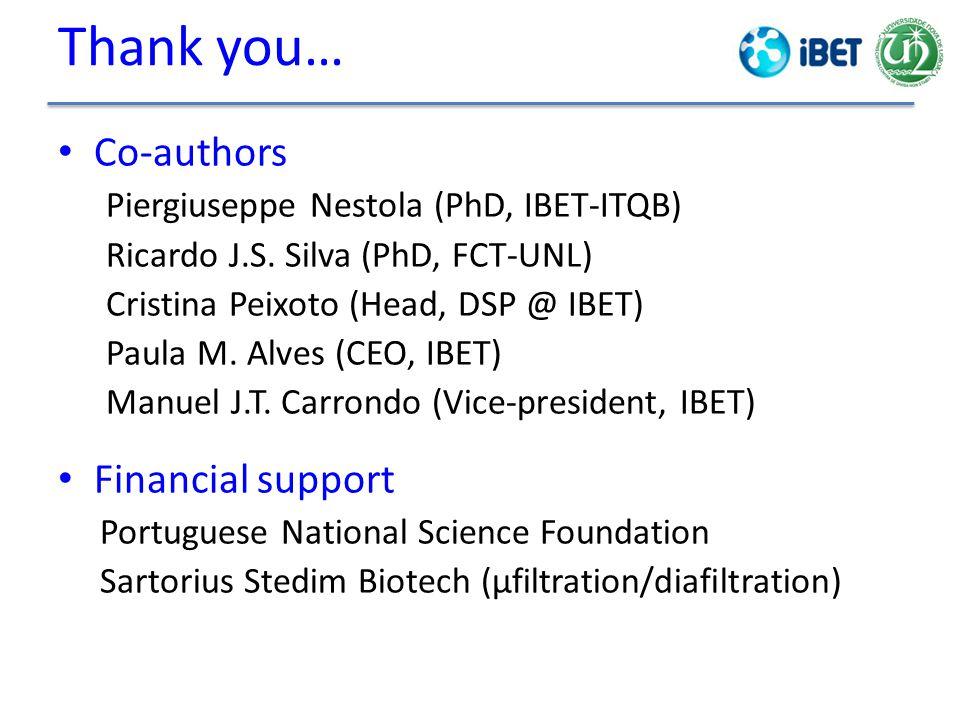 Thank you… Co-authors Piergiuseppe Nestola (PhD, IBET-ITQB) Ricardo J.S. Silva (PhD, FCT-UNL) Cristina Peixoto (Head, DSP @ IBET) Paula M. Alves (CEO,