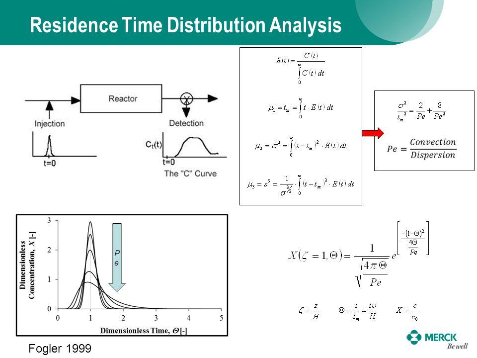 Residence Time Distribution Analysis PePe Fogler 1999