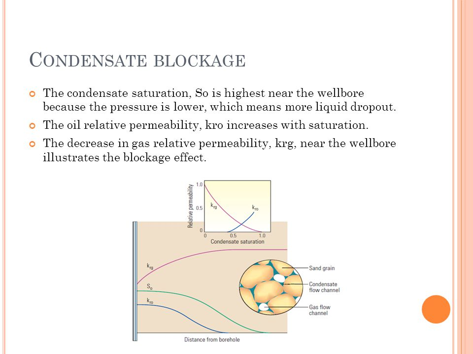 C ONDENSATE BLOCKAGE The condensate saturation, So is highest near the wellbore because the pressure is lower, which means more liquid dropout.