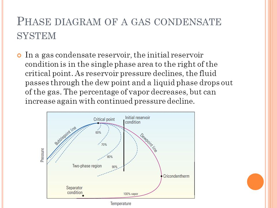 P HASE DIAGRAM OF A GAS CONDENSATE SYSTEM In a gas condensate reservoir, the initial reservoir condition is in the single phase area to the right of the critical point.