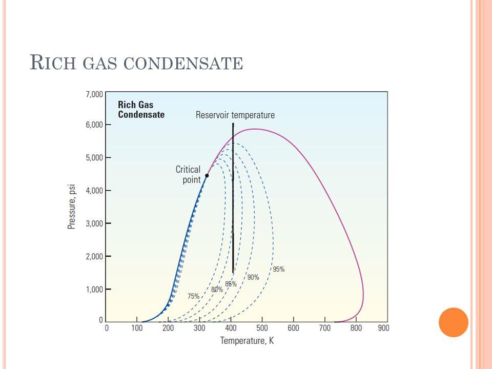 R ICH GAS CONDENSATE