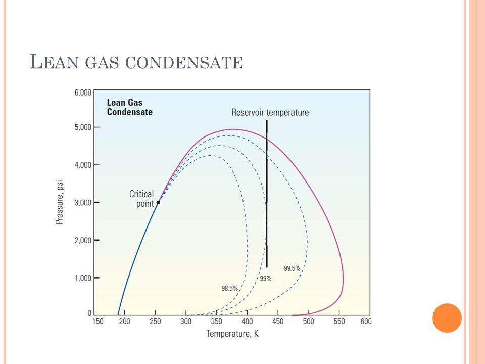L EAN GAS CONDENSATE