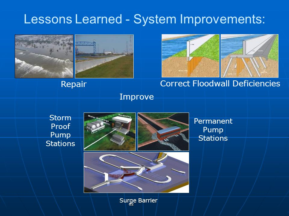 Lessons Learned - System Improvements: 62 Permanent Pump Stations Repair Correct Floodwall Deficiencies Improve Storm Proof Pump Stations Surge Barrier