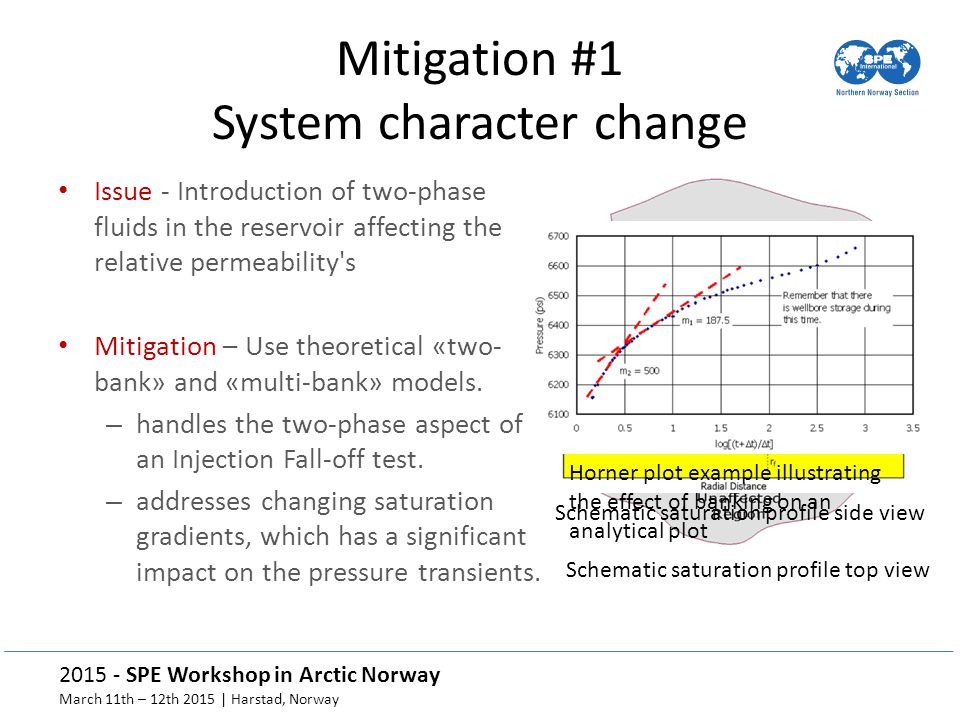 2015 - SPE Workshop in Arctic Norway March 11th – 12th 2015 | Harstad, Norway Schematic saturation profile top view Mitigation #1 System character change Issue - Introduction of two-phase fluids in the reservoir affecting the relative permeability s Mitigation – Use theoretical «two- bank» and «multi-bank» models.