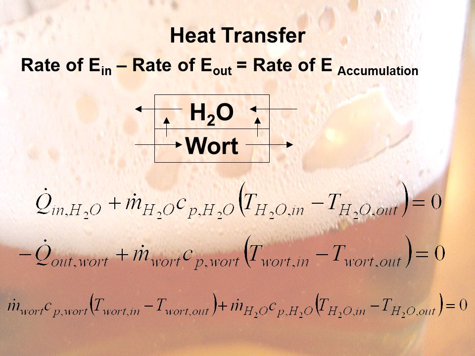 Heat Transfer Rate of E in – Rate of E out = Rate of E Accumulation Wort H2OH2O