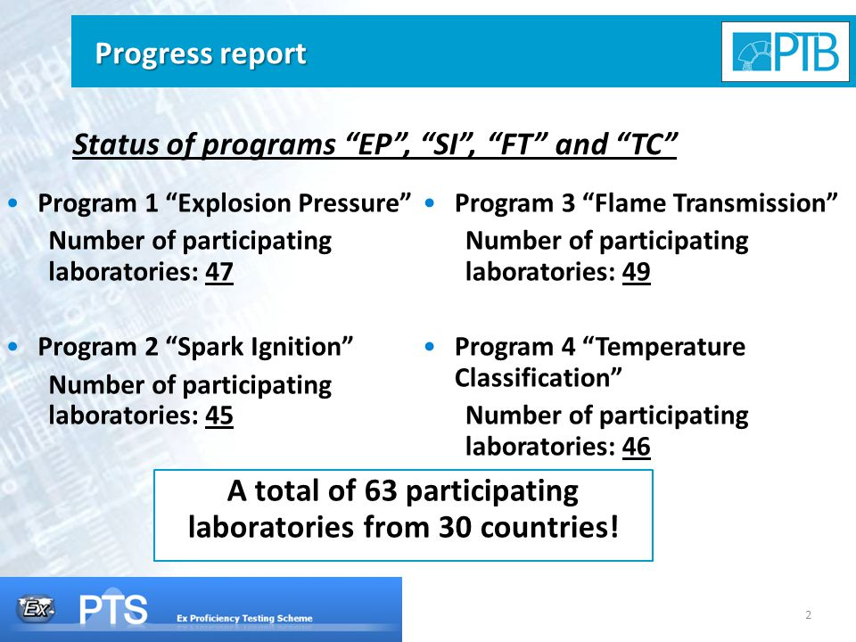 2 Progress report Status of programs EP , SI , FT and TC A total of 63 participating laboratories from 30 countries.