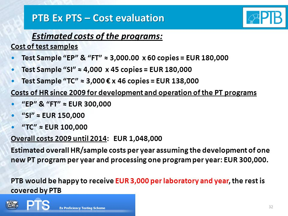 32 PTB Ex PTS – Cost evaluation Estimated costs of the programs: Cost of test samples Test Sample EP & FT ≈ 3,000.00 x 60 copies = EUR 180,000 Test Sample SI ≈ 4,000 x 45 copies = EUR 180,000 Test Sample TC ≈ 3,000 € x 46 copies = EUR 138,000 Costs of HR since 2009 for development and operation of the PT programs EP & FT ≈ EUR 300,000 SI ≈ EUR 150,000 TC ≈ EUR 100,000 Overall costs 2009 until 2014: EUR 1,048,000 Estimated overall HR/sample costs per year assuming the development of one new PT program per year and processing one program per year: EUR 300,000.