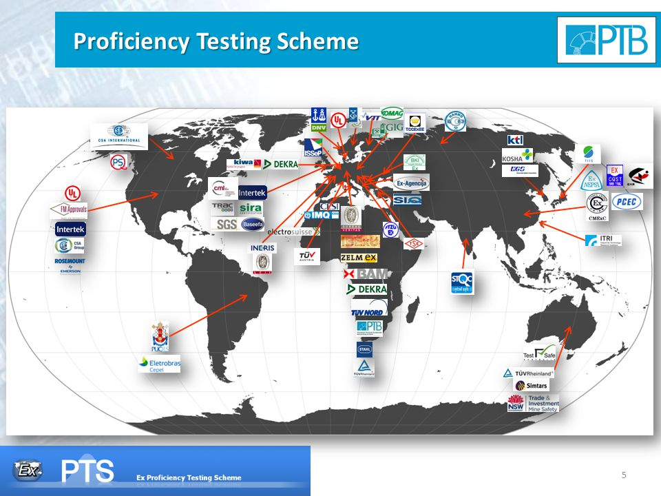 5 Proficiency Testing Scheme