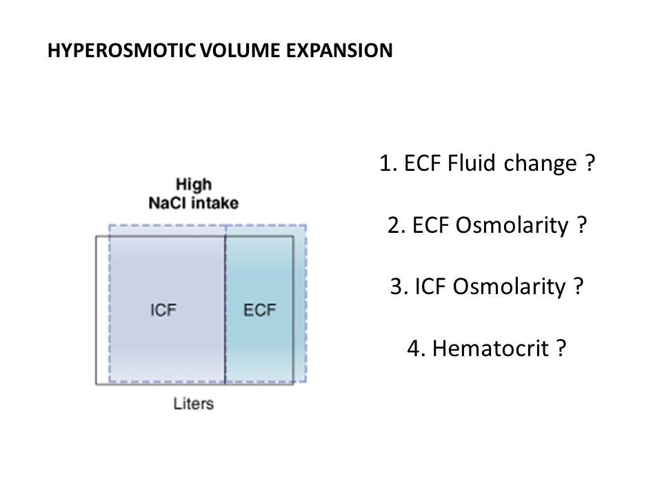 HYPEROSMOTIC VOLUME EXPANSION 1.ECF Fluid change ? 2.ECF Osmolarity ? 3.ICF Osmolarity ? 4.Hematocrit ?