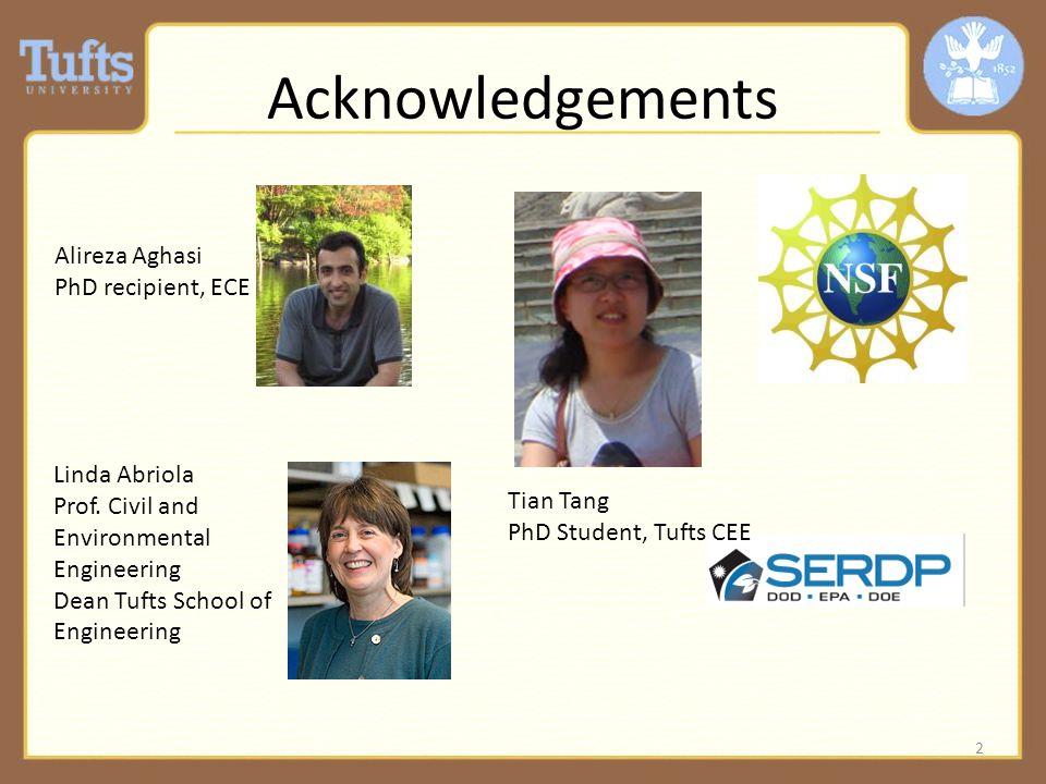 Acknowledgements 2 Alireza Aghasi PhD recipient, ECE Linda Abriola Prof.