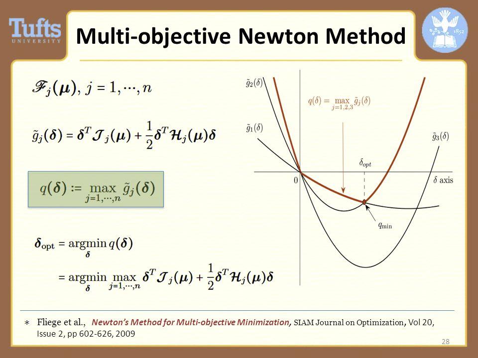 Multi-objective Newton Method Fliege et al., Newton's Method for Multi-objective Minimization, SIAM Journal on Optimization, Vol 20, Issue 2, pp 602-626, 2009 28