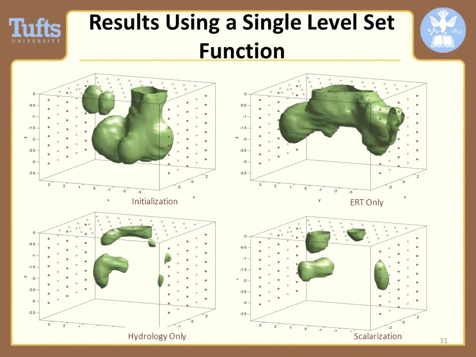 Results Using a Single Level Set Function Initialization ERT Only 31 Hydrology OnlyScalarization