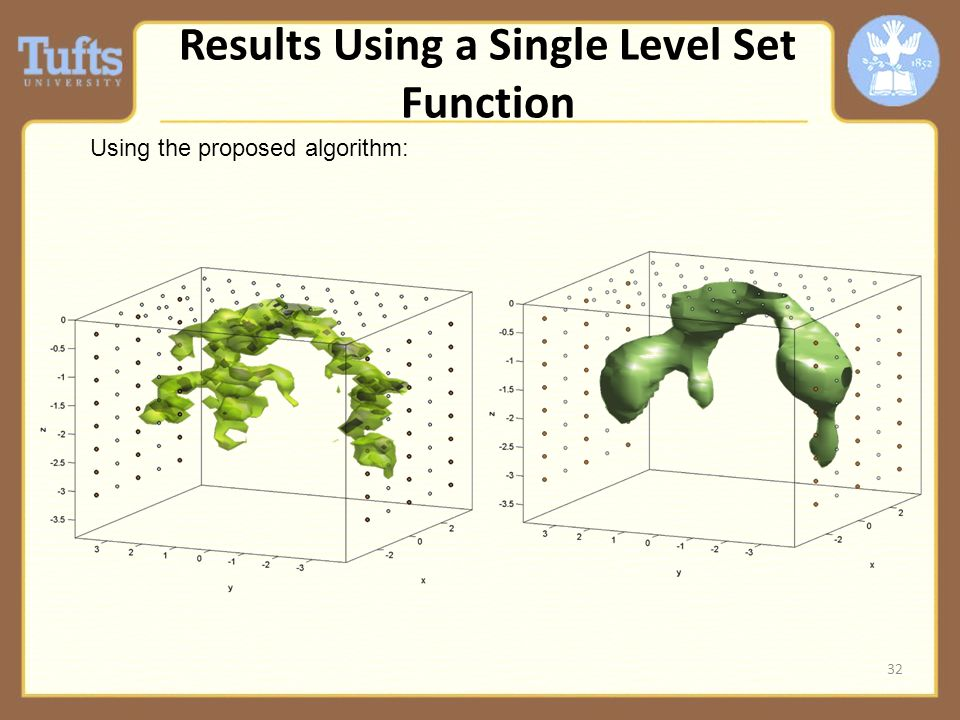 32 Results Using a Single Level Set Function Using the proposed algorithm: