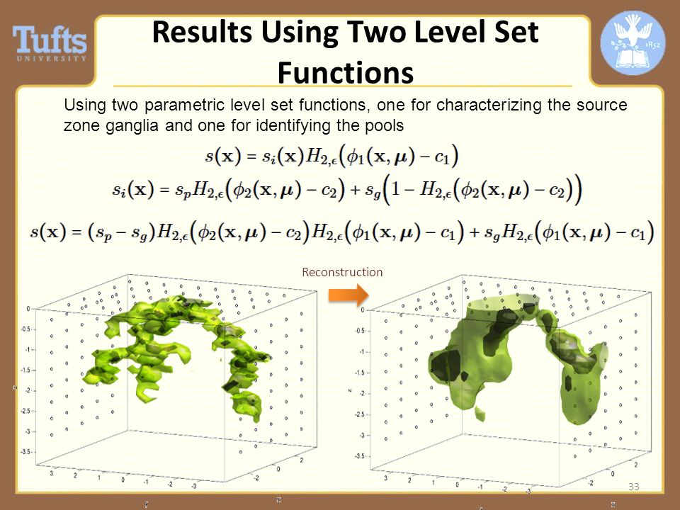 Results Using Two Level Set Functions Reconstruction Using two parametric level set functions, one for characterizing the source zone ganglia and one for identifying the pools 33