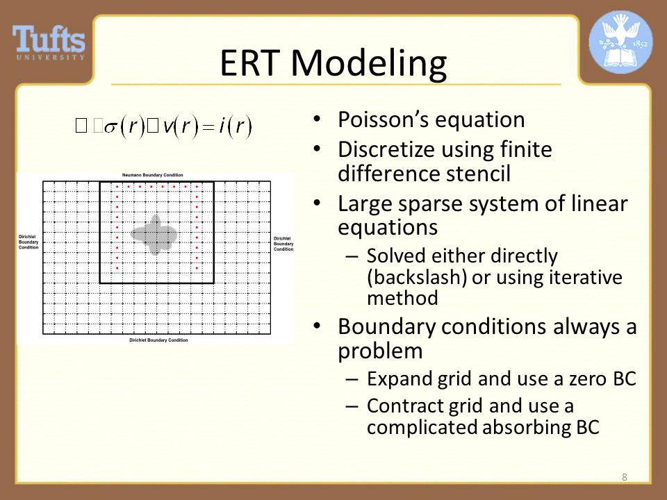 ERT Modeling Poisson's equation Discretize using finite difference stencil Large sparse system of linear equations – Solved either directly (backslash) or using iterative method Boundary conditions always a problem – Expand grid and use a zero BC – Contract grid and use a complicated absorbing BC 8