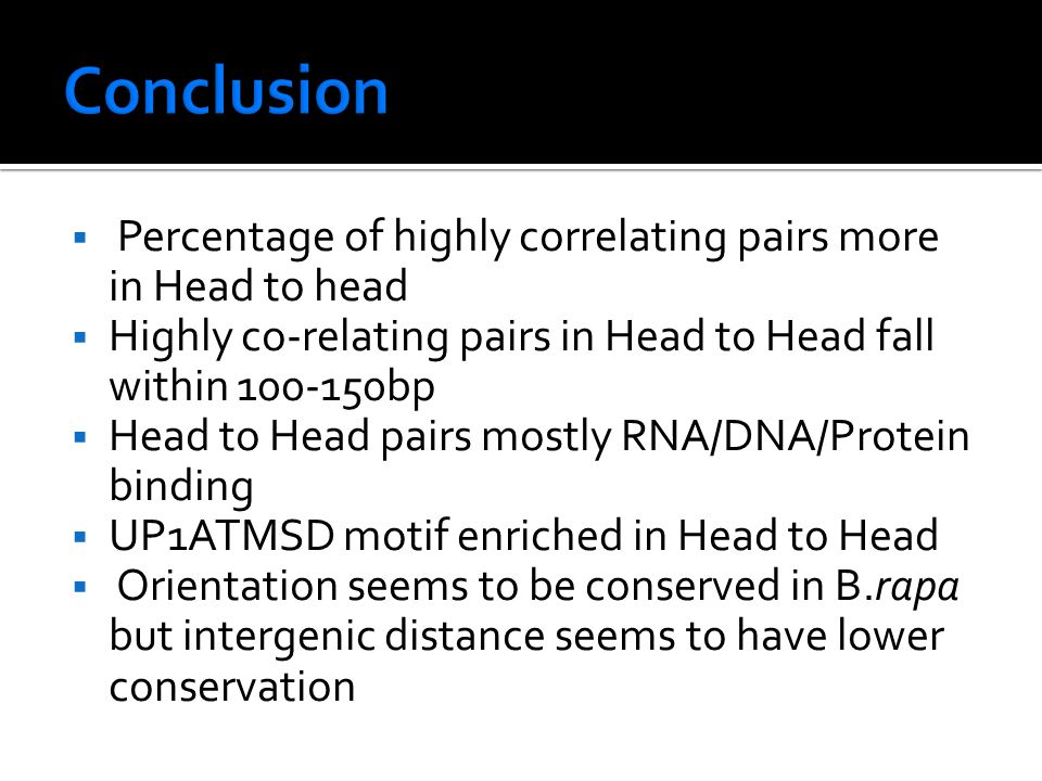  Percentage of highly correlating pairs more in Head to head  Highly co-relating pairs in Head to Head fall within 100-150bp  Head to Head pairs mostly RNA/DNA/Protein binding  UP1ATMSD motif enriched in Head to Head  Orientation seems to be conserved in B.rapa but intergenic distance seems to have lower conservation
