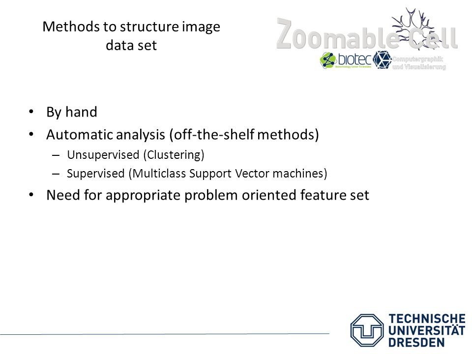 Methods to structure image data set By hand Automatic analysis (off-the-shelf methods) – Unsupervised (Clustering) – Supervised (Multiclass Support Ve