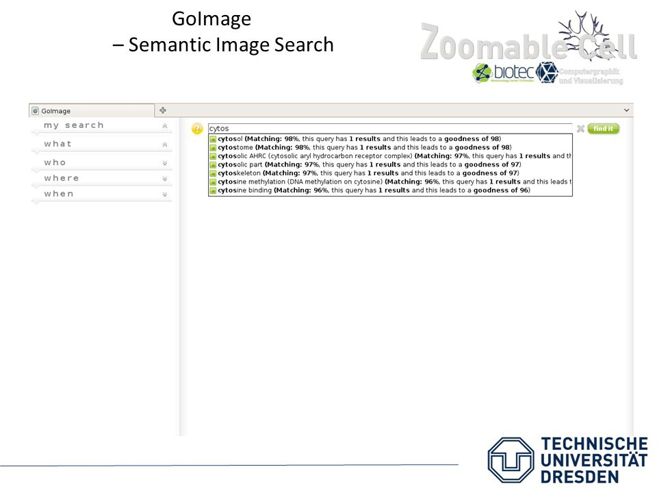 GoImage – Semantic Image Search Comprehensive protein-interaction mapping projects underway What is the cost of completing an interactome map and what