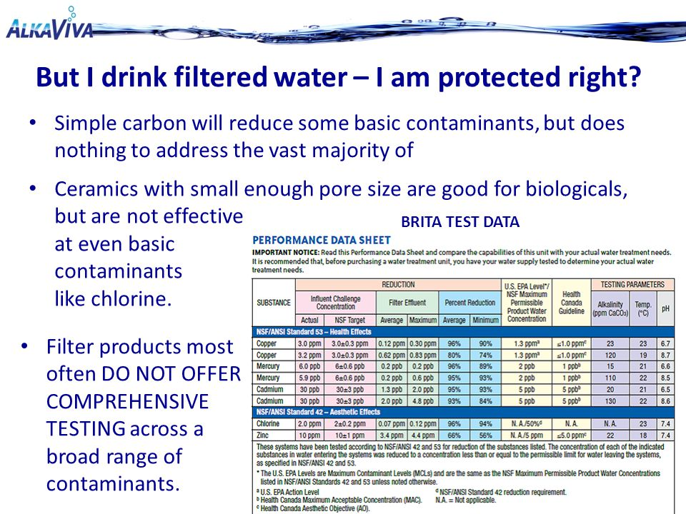 But I drink filtered water – I am protected right.