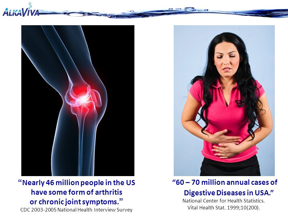 Nearly 46 million people in the US have some form of arthritis or chronic joint symptoms. CDC 2003-2005 National Health Interview Survey 60 – 70 million annual cases of Digestive Diseases in USA. National Center for Health Statistics.