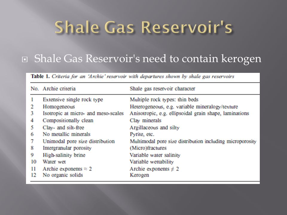  Shale Gas Reservoir s need to contain kerogen