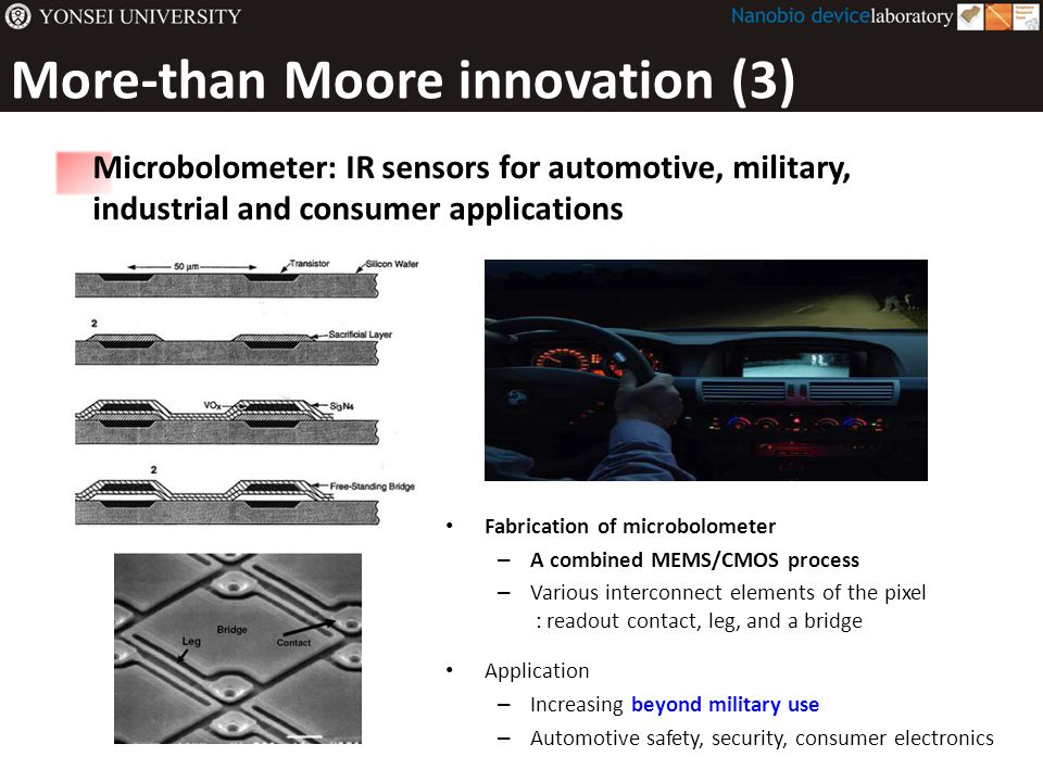 More-than Moore innovation (3) Fabrication of microbolometer – A combined MEMS/CMOS process – Various interconnect elements of the pixel : readout con