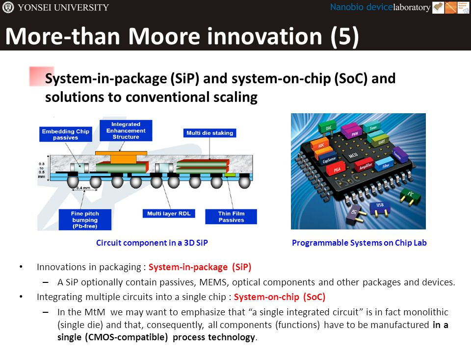 More-than Moore innovation (5) Innovations in packaging : System-in-package (SiP) – A SiP optionally contain passives, MEMS, optical components and ot