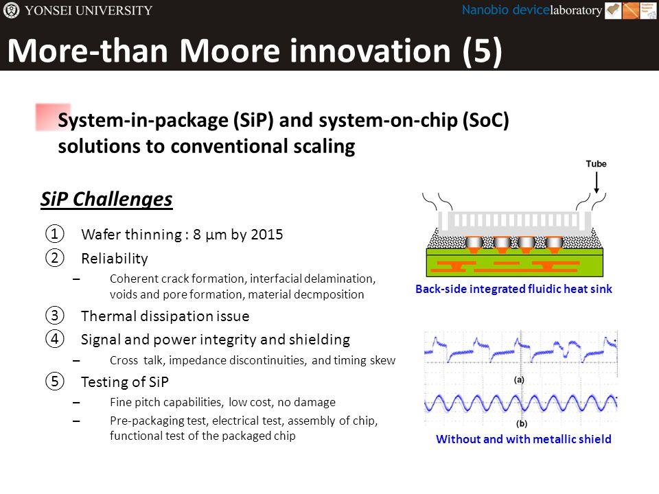More-than Moore innovation (5) ①Wafer thinning : 8 μm by 2015 ②Reliability – Coherent crack formation, interfacial delamination, voids and pore format