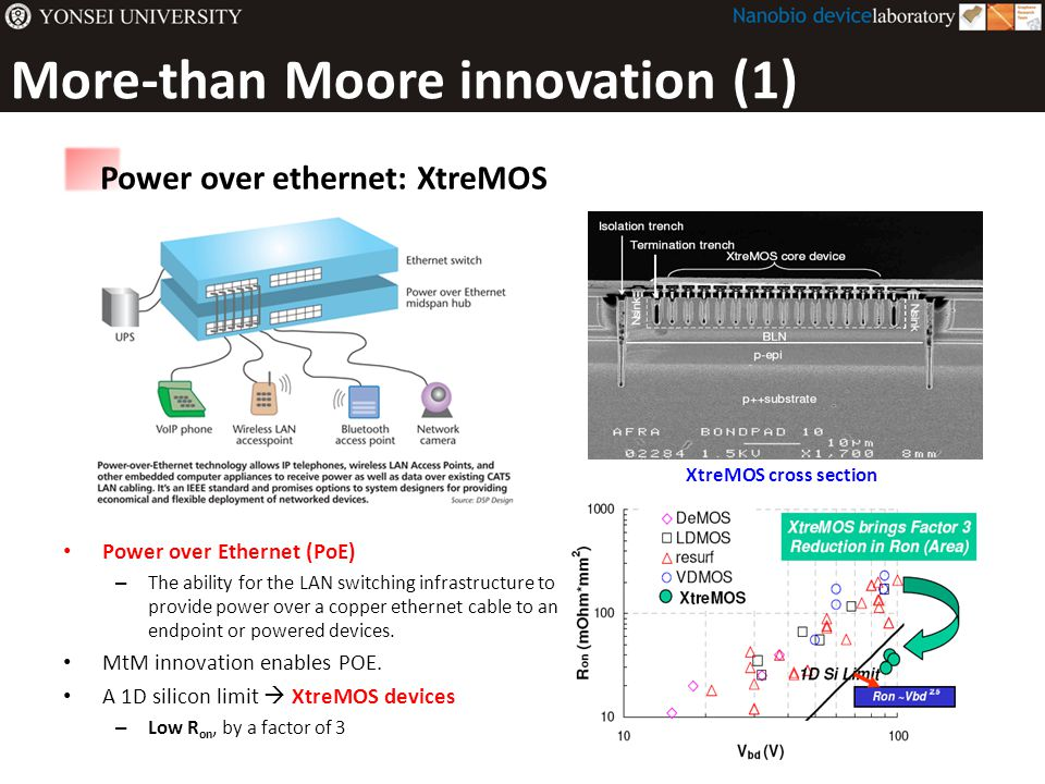 More-than Moore innovation (1) Power over Ethernet (PoE) – The ability for the LAN switching infrastructure to provide power over a copper ethernet ca
