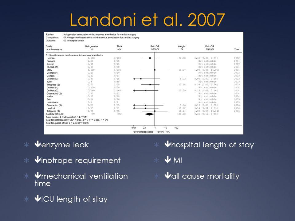 Landoni et al.