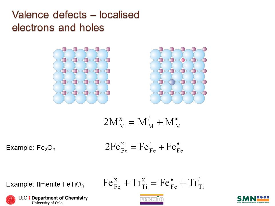 Valence defects – localised electrons and holes Example: Ilmenite FeTiO 3 Example: Fe 2 O 3