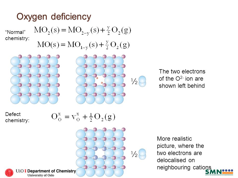 Oxygen deficiency The two electrons of the O 2- ion are shown left behind More realistic picture, where the two electrons are delocalised on neighbour
