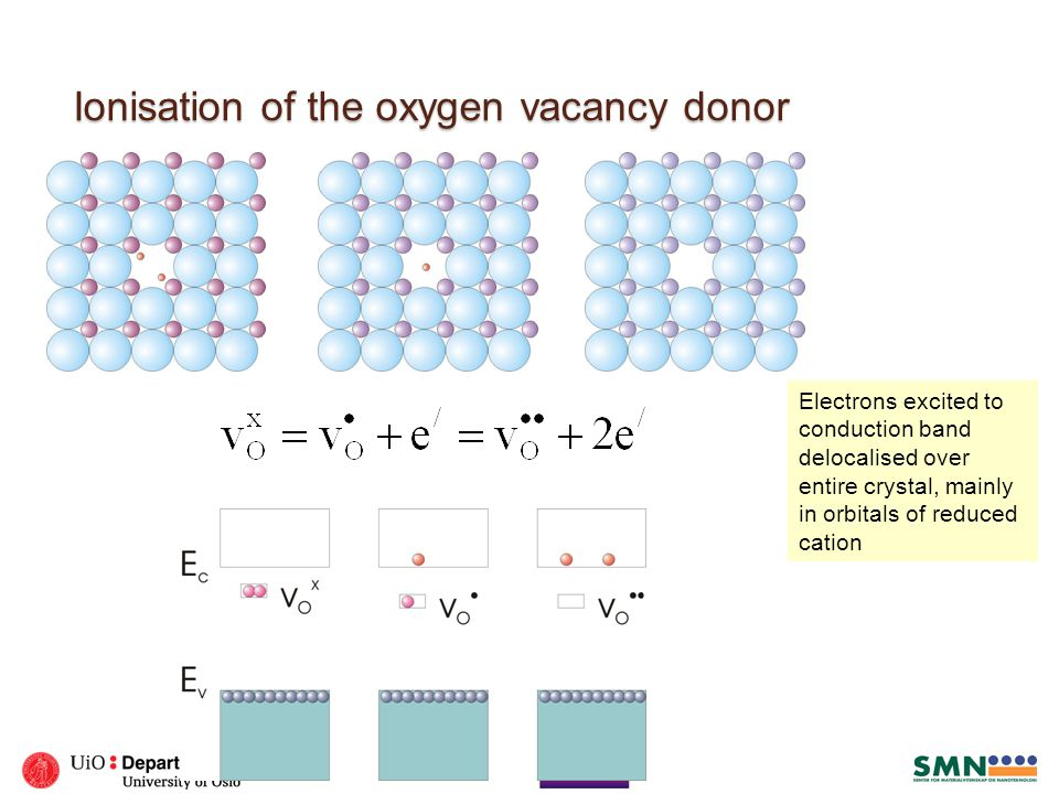 Ionisation of the oxygen vacancy donor Electrons excited to conduction band delocalised over entire crystal, mainly in orbitals of reduced cation