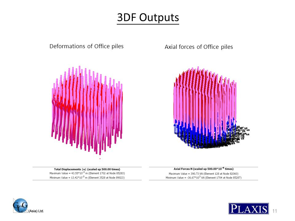 11 3DF Outputs Deformations of Office piles Axial forces of Office piles