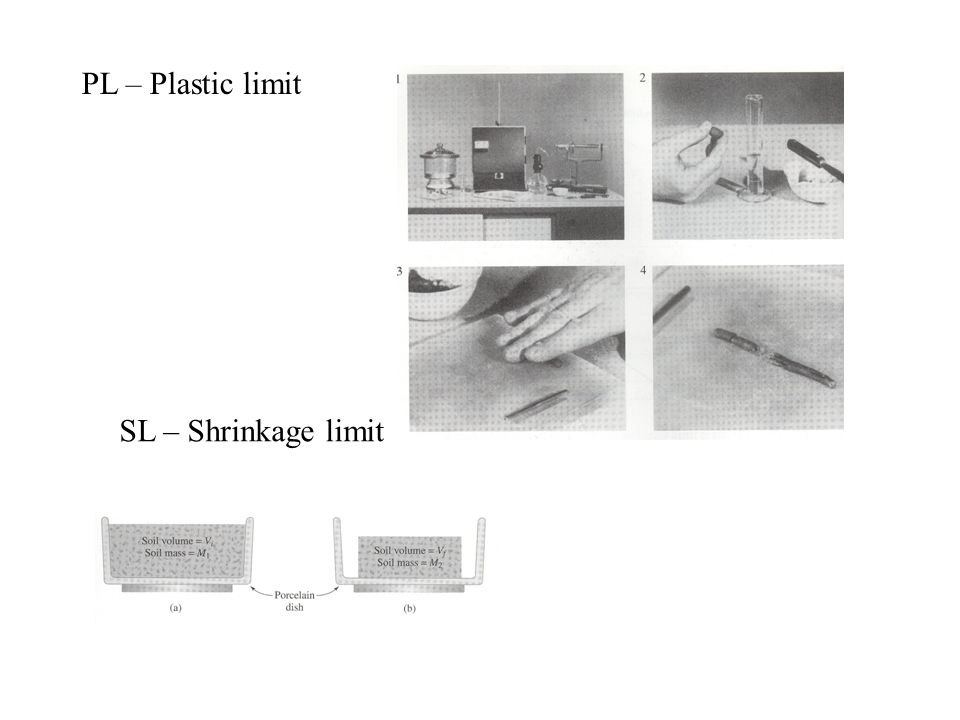 PL – Plastic limit SL – Shrinkage limit