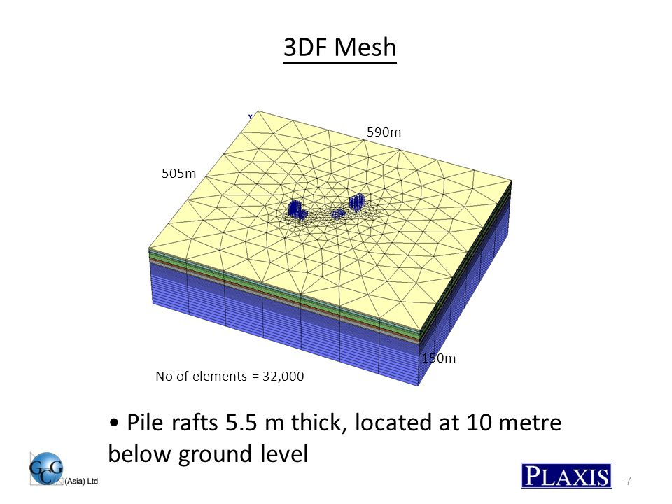 7 3DF Mesh 505m 590m 150m No of elements = 32,000 Pile rafts 5.5 m thick, located at 10 metre below ground level