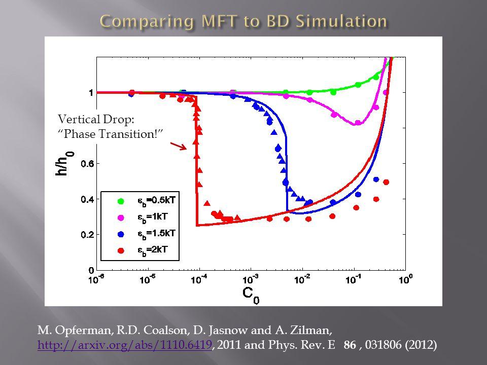 Vertical Drop: Phase Transition! M. Opferman, R.D.