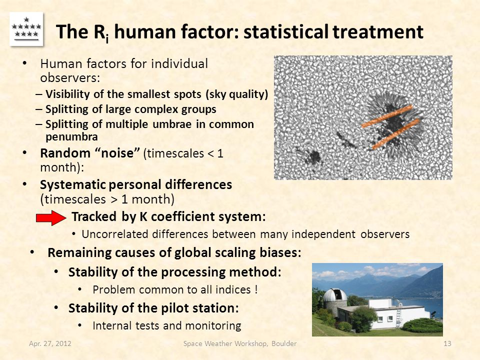 The R i human factor: statistical treatment Human factors for individual observers: – Visibility of the smallest spots (sky quality) – Splitting of large complex groups – Splitting of multiple umbrae in common penumbra Random noise (timescales < 1 month) : Systematic personal differences (timescales > 1 month) Apr.
