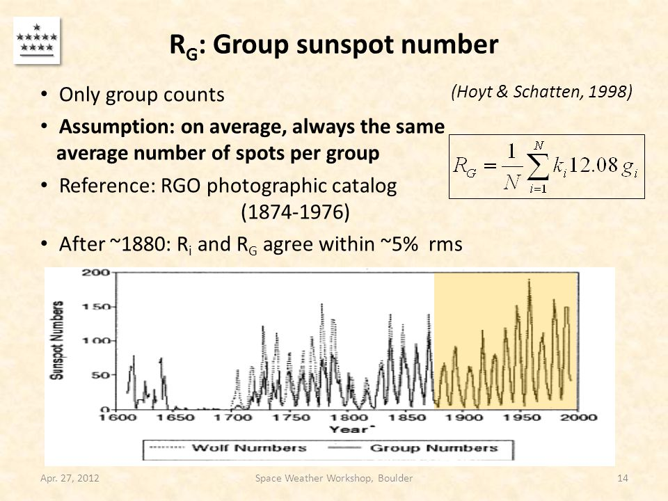 R G : Group sunspot number Only group counts Assumption: on average, always the same average number of spots per group Reference: RGO photographic cat